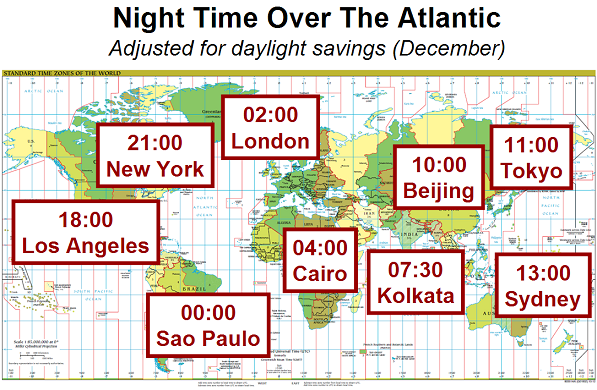 Atlantic Night (December)