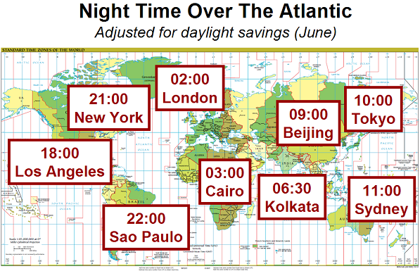 Atlantic Night (June)